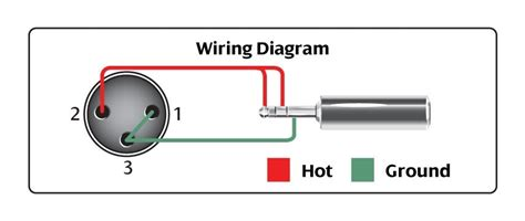 trs xlr wiring diagram efcaviation