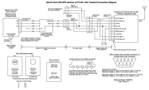 wiring diagram for fish finder wiring get free image