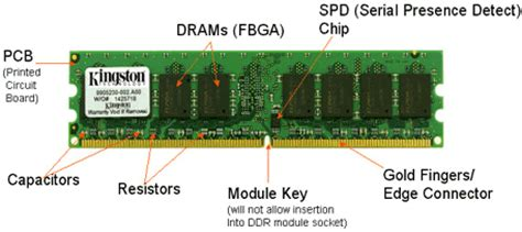 ram types and features juanjo cursopc memoria ram