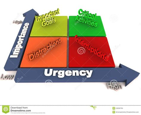 important urgent prioritize royalty free stock photo image 24559795