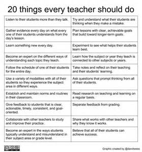 20 things every should do the reflective educator