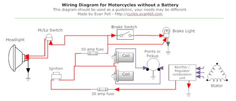 wiring diagram motorcycle wiring diagram symbols wiring