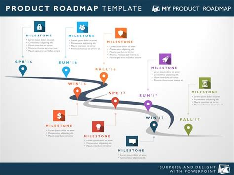 Eight Phase Software Planning Timeline Roadmap Powerpoint Diagram Free Roadmap Template Powerpoint