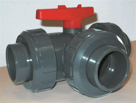 Ballvalve Pvc 3 4 Hamster pvc 3 way valves archives pipework system supply