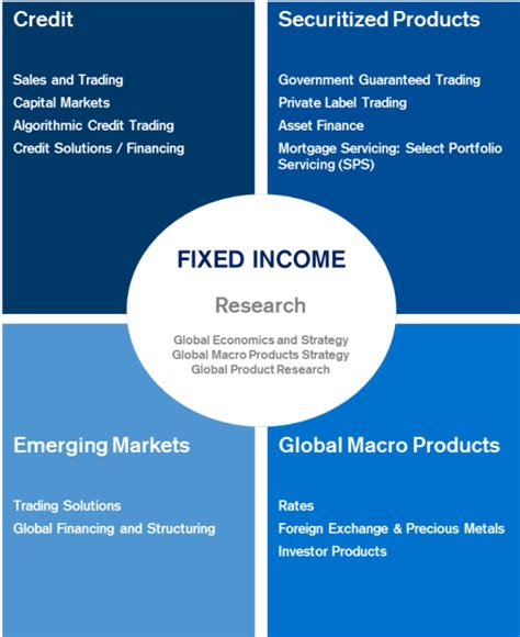 fixed income credit suisse
