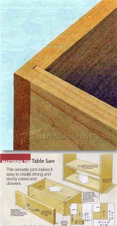 Drawer Construction Methods by 17 Best Images About Woodworking Tips On