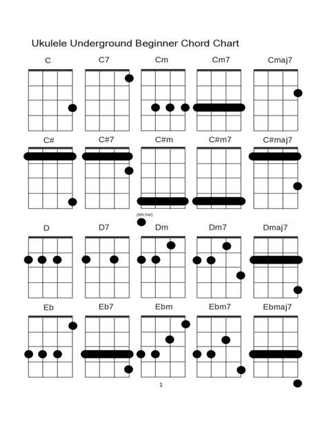 printable ukulele chord chart for beginners ukulele underground beginner chord chart free download