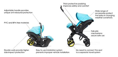 car seat structure car seat simpleparenting