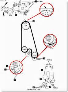 Daewoo Lanos Timing Belt Replacement I A Daewoo Lanos 1 4 Sharply Engine Cut Fuel Cut