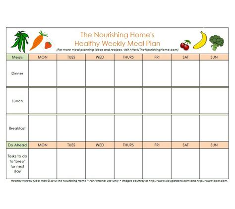 meal plan template docs doc 731576 diet menu template 25 best ideas about meal