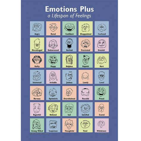 free printable emotions poster courage to change format posters emotions plus poster