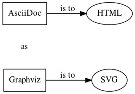 Diagram graphviz choice image how to guide and refrence kotaksurat uml diagram graphviz choice image how to guide and refrence ccuart Images
