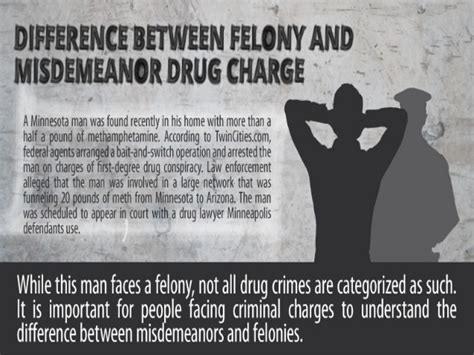 Getting A With A Misdemeanor On Your Record Difference Between Felony And Misdemeanor Charge