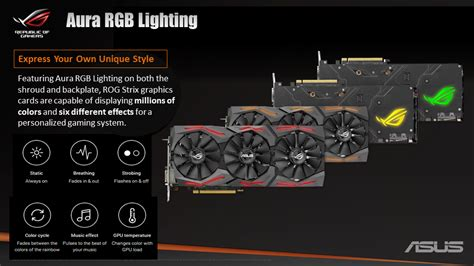 asus aura sync fans asus rog announce aura sync to outshine the competition