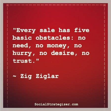 Sales Quotes 25 Best Sales Quotes On Sales Motivation