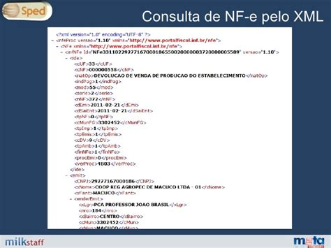 layout xml consulta nfe nota fiscal eletr 244 nica milkstaff