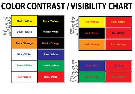 contrast color color contrast chart digital color theory color color