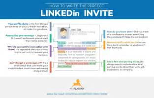 linkedin message template how to write the linkedin invite infographic
