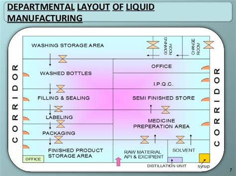 layout liquid oral liquid layout sahil