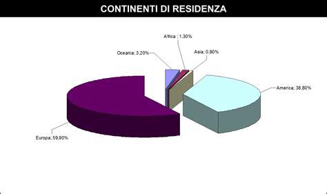 cerco lavoro come piastrellista all estero ecco chi e dove sono i nostri italiani all estero grafico