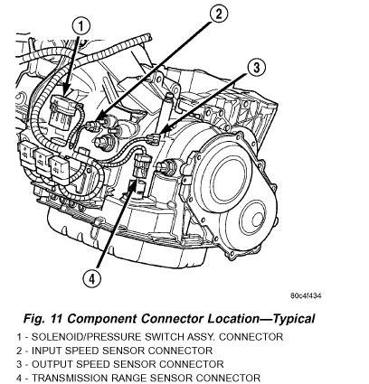 2002 Dodge Caravan Transmission Dodge Grand Caravan 2002 Dodge Caravan Transmission Noise