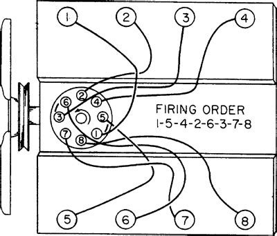 Ford 289 Firing Order Ford 302 V8 Engine Specs Ford Free Engine Image For User