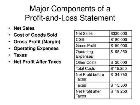 profit loss statement template 13 free pdf excel documents