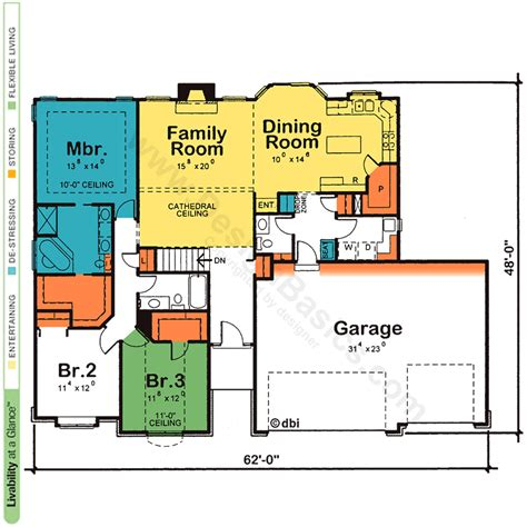 Home Plans One Story by One Story House Home Plans Design Basics