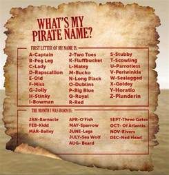 best 25 pirate names ideas on pinterest pirate party