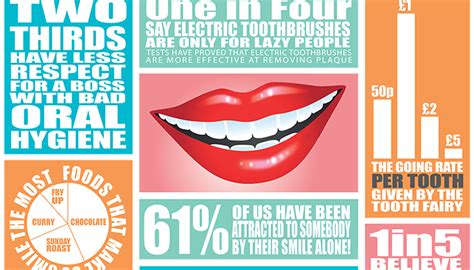 national smile month absolute dental