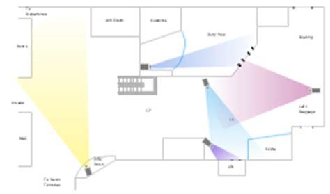 camera layout schematic
