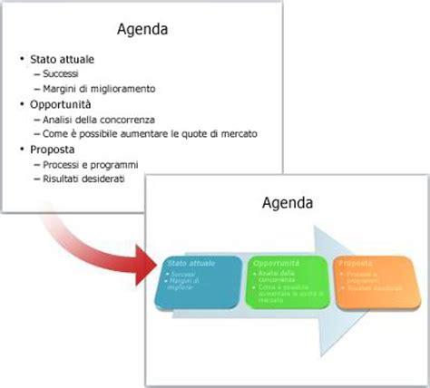 layout organigramma powerpoint convertire il testo di una diapositiva in un elemento