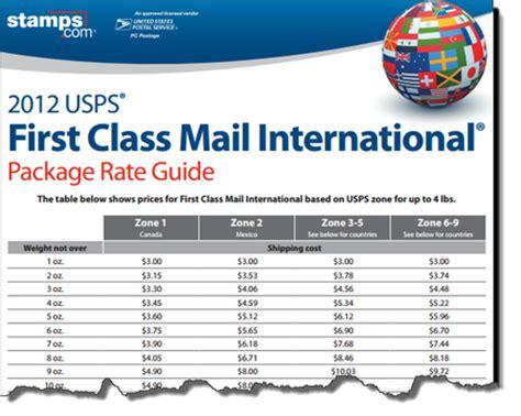 first class international archives