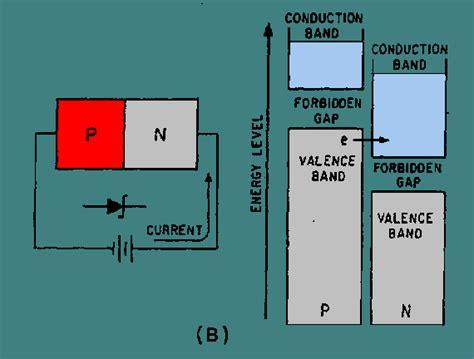 avalanche diode principle zener diode theory pdf 28 images tc962 microchip pdfs техническая документация tc962
