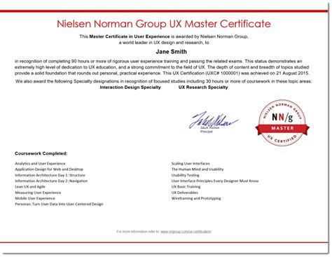 certification letters after your name benefits of ux certification nielsen norman