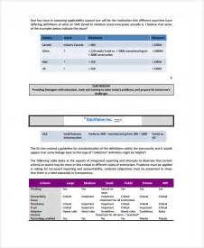 sample consulting report 7 documents in pdf word