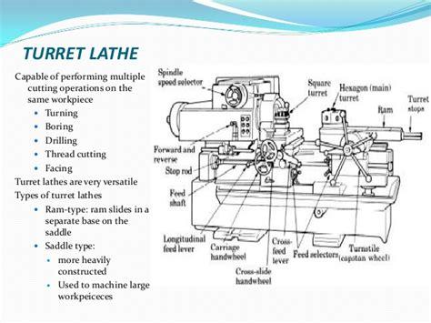 Computer Work Bench - lathe machine