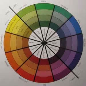 complimentary color for grey color wheels lattenene chat