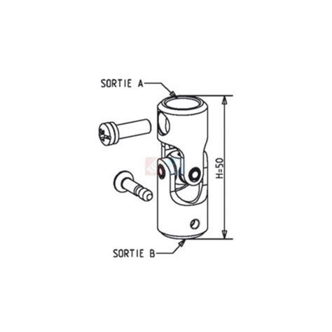 Coffre Exterieur 1512 by Genouill 232 Re D18 Exter Carr 233 9mm Blanc 100 Volet Roulant