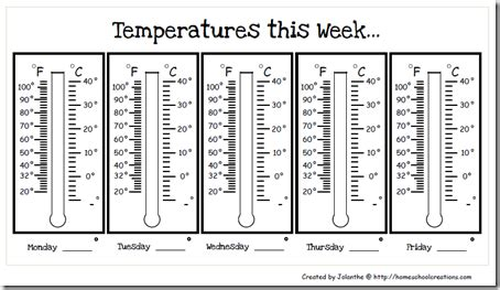 Weekly Temperature Tracking Printable Printable Thermometer Chart
