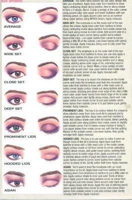 Eyeshadow Tutorial For Asian Eye Shapes | eyeshadow tutorial for asian eye shapes deep set hooded