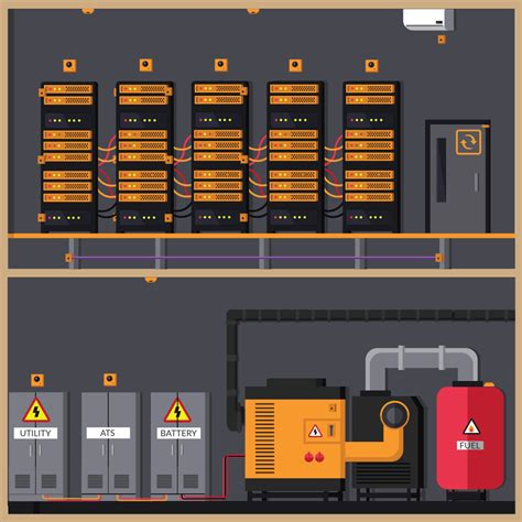 what is the recommended humidity level for server rooms recommended standards for monitoring server rooms and data centers