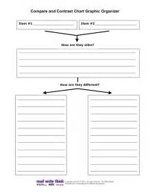 Essay Graphic Organizer Template by The Uncommon Corps In Praise Of Graphic Organizers