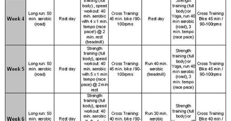 nike couch to 5k 5k 8 week training plan for beginners workout