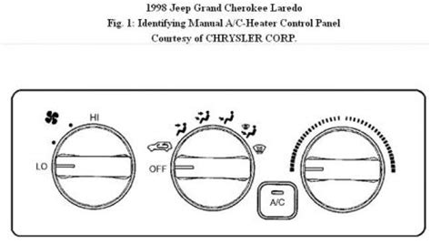 jeep ac wiring diagram wiring diagram manual