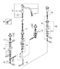 Grohe Kitchen Faucet Parts Diagram Parts For The Bridgeford Collection From Grohe