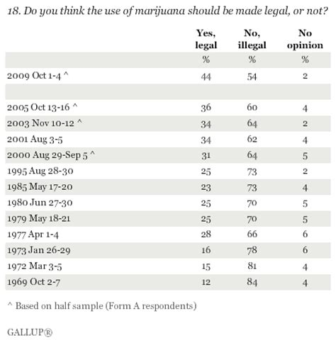 Why Marijuana Should Not Be Legalized Essay by Why Marijuana Should Not Be Legalized Essay Drureport681 Web Fc2