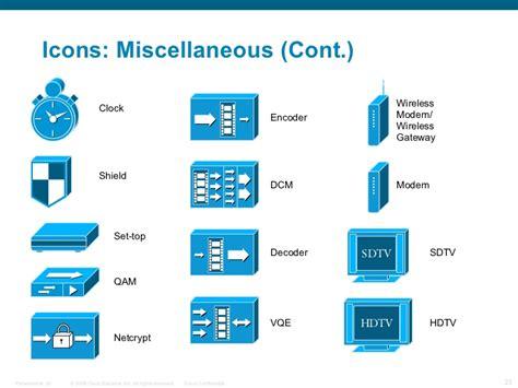 visio database icon database symbol in visio best free home design idea
