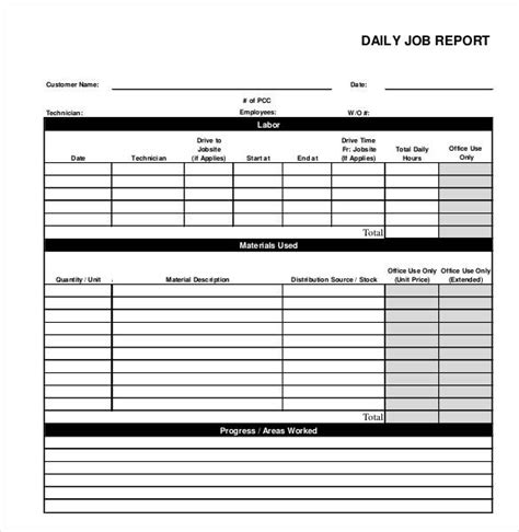 60 Daily Report Templates Pdf Doc Excel Free Premium Templates Employee Daily Report Template