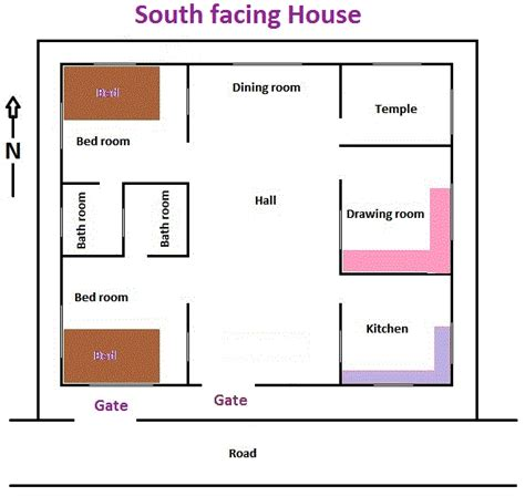 house plan for south facing plot with two bedrooms প লক bastu for home